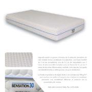 sensation30